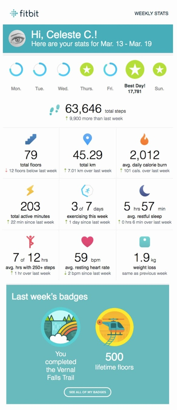 fitbit_weekly_statistics_and_badges
